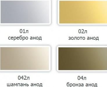 Профиль окантовочный ПК цвета
